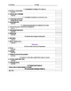 EDITABLE -Teaching Strategies GOLD Checklist - Red Band (birth to 1 year)