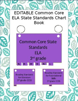 EDITABLE Third Grade ela Common Core Standards flip book