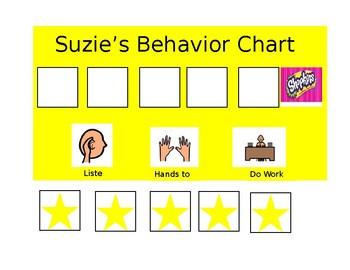 EDITABLE- Token Behavior Chart