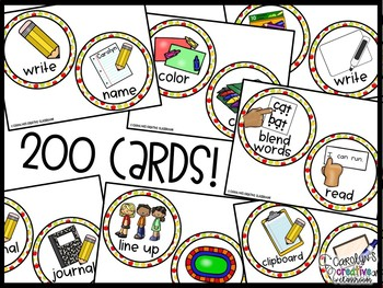 EDITABLE Visual Picture Direction Cards - Apples Picture Directions