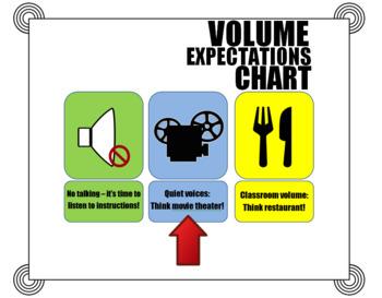 EDITABLE Volume Expectations Chart