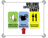 EDITABLE Volume Expectations Chart