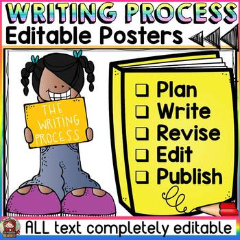 EDITABLE WRITING PROCESS POSTERS: READING THEME