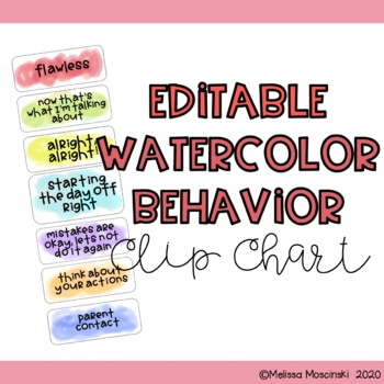 EDITABLE Watercolor Behavior Clip Chart