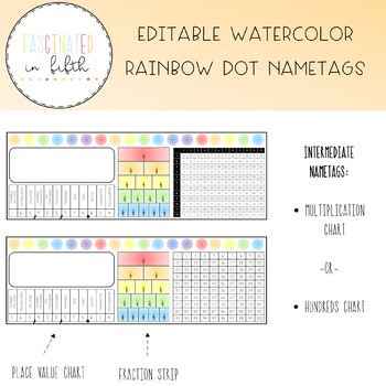 EDITABLE Watercolor Rainbow Dots Name Tag