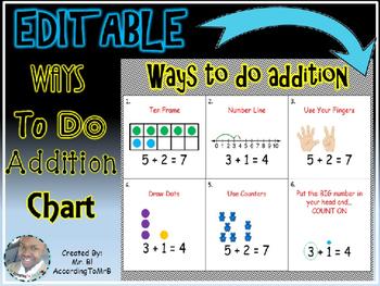 EDITABLE Ways To Do Addition Chart