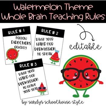 EDITABLE Whole Brain Teaching Watermelon Rules-Classroom Decor