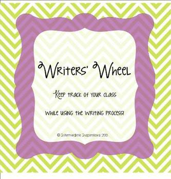 EDITABLE Writers Wheel