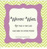 EDITABLE Writers Wheel
