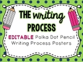 EDITABLE Writing Process Posters