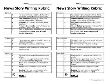 EDITABLE Writing Rubric: News Article - Newspaper Writing - Journalism Unit
