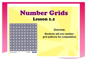 EDM 4 (Everyday Math 4) Grade 3 Unit 1 BUNDLE Smart Notebook Presentations