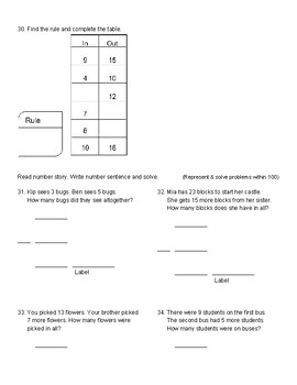 EDM Grade 2 - Chapter 2 - end of the unit Assessment