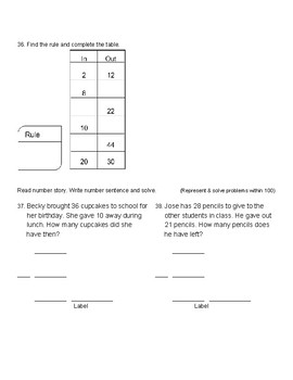 EDM Grade 2 - Chapter 4 - end of the unit Assessment