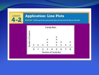 EDM4 (Everyday Math 4) Grade 3 Lesson 4.2 Smart Notebook Presentation