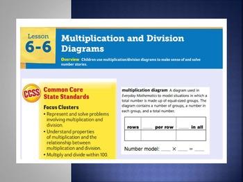 EDM4 (Everyday Math 4) Grade 3 Lesson 6.6 Smart Notebook Presentation