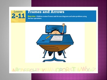 EDM4 (Everyday Math 4) Grade 3 Lesson 2.11 Smart Notebook Presentation