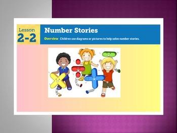 EDM4 (Everyday Math 4) Grade 3 Lesson 2.2 Smart Notebook Presentation