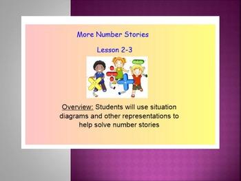 EDM4 (Everyday Math 4) Grade 3 Lesson 2.3 Smart Notebook Presentation