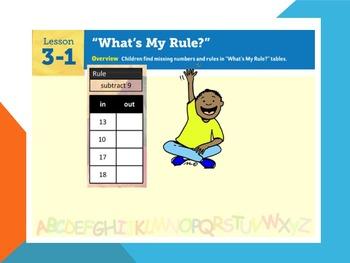 EDM4 (Everyday Math 4) Grade 3 Lesson 3.1 Smart Notebook Presentation