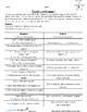 EDUCATION ACTIVITIES, CLASSES, VERBS (RUSSIAN)