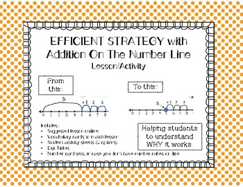 EFFICIENT addition on the numberline: Lesson/Activity