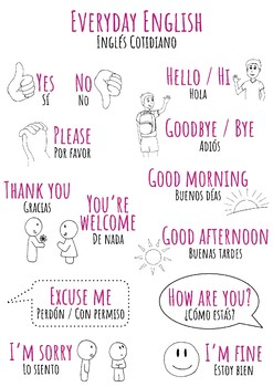 EFL/ESL Everyday English Poster