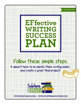 EFfective Writing Success Plan