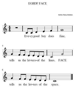 EGBDF FACE - Treble Clef Notation Song mp3