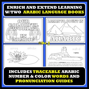 EGYPT: Exploring the Culture of Egypt Bundle