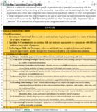EIF Test for Ontario Curriculum - ENG1P/ENG1D
