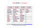 """""""EIGH"""" Words - Sorting Them Out: Middle Primary Phonics and Spelling Resource"""