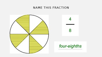 EIGHTHS FRACTIONS Powerpoint
