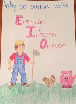 EIO Chart