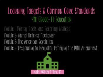 EL 4th Grade- Learning Targets & CC Standards- BUNDLE