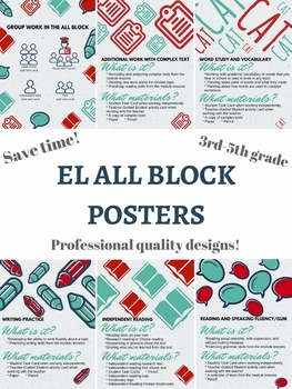 Set of 6 EL ALL Block Group Work Anchor Charts/Poster Bundle