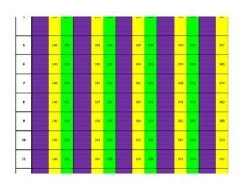EL Band Growth Chart