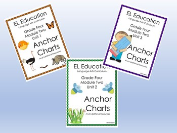 EL Education 4 Module 2 Anchor Charts Bundle