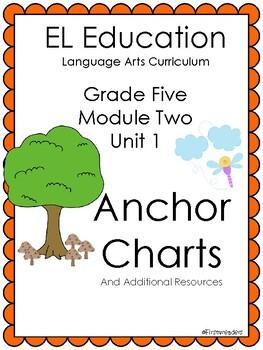 EL Education 5 Module 2 Unit 1 Anchor Charts
