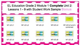 Expeditionary Learning Grade 2 M1 U2: Lessons 1 - 9 with Student Work Samples