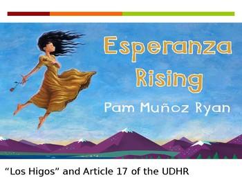 EL Education, Module 1, Unit 1, Lesson 7. Grade 5. Esperanza Rising