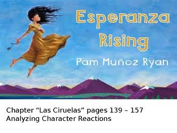 EL Education, Module 1, Unit 2, Lesson 3. Grade 5. Esperanza Rising