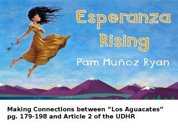 EL Education, Module 1, Unit 2, Lesson 5. Grade 5. Esperanza Rising