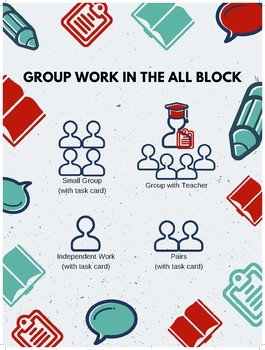 """EL Literacy poster for """"Group Work in the ALL Block"""""""