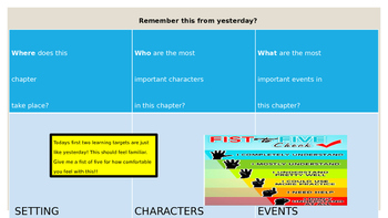 EL Module 2 Unit 1 Lesson 5