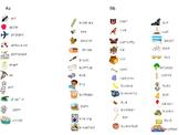 EL Picture Dictionary