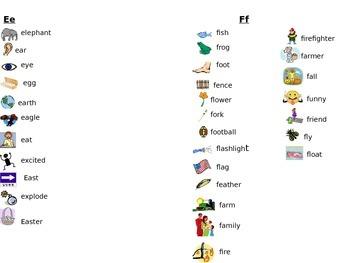 EL Picture Dictionary-- EDITABLE