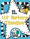 EL U.S History Timeline: Fill in the Blank