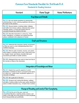 ELA 3rd Grade Common Core Checklist