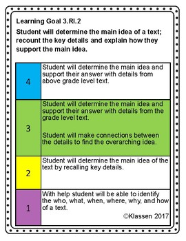 ELA 3rd Grade Marzano Based Teacher Proficiency Scales